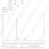 GHRP2 HPLC